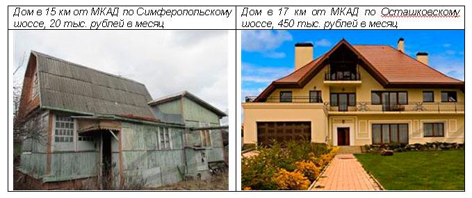 Аренда дома на лето в Подмосковье обойдется от 60 тысяч до 1,5 млн рублей